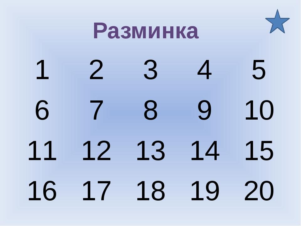 Сотая часть числа