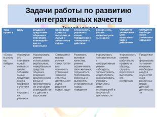 Задачи работы по развитию интегративных качеств Тема проекта Цель Владение ср