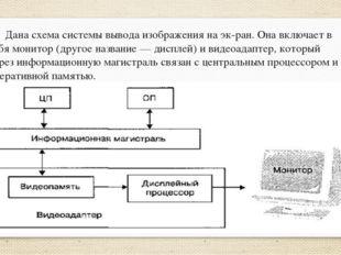 Дана схема системы вывода изображения наэкран. Она включает в себя монитор