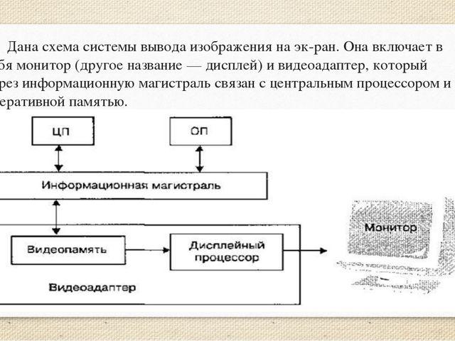 Дана схема системы вывода изображения наэкран. Она включает в себя монитор...