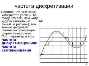 Понятно, что чем чаще измеряется уровень на входе (то есть чем чаще идут вер