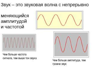 Звук – это звуковая волна с непрерывно меняющийся амплитудой и частотой Чем б