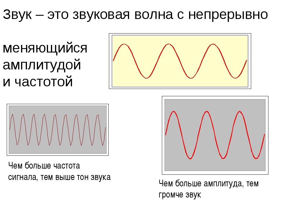Звук – это звуковая волна с непрерывно меняющийся амплитудой и частотой Чем б...
