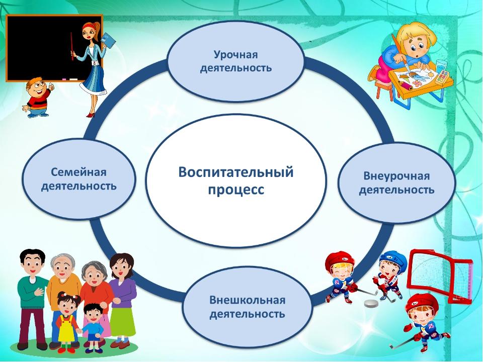 стабильнее экономика, развитие духовно нравственной личности через внеурочную деятельность всей России Московская