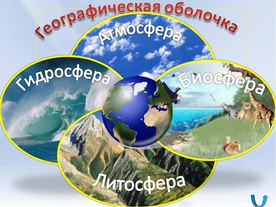 атмосфера гидросфера литосфера биосфера