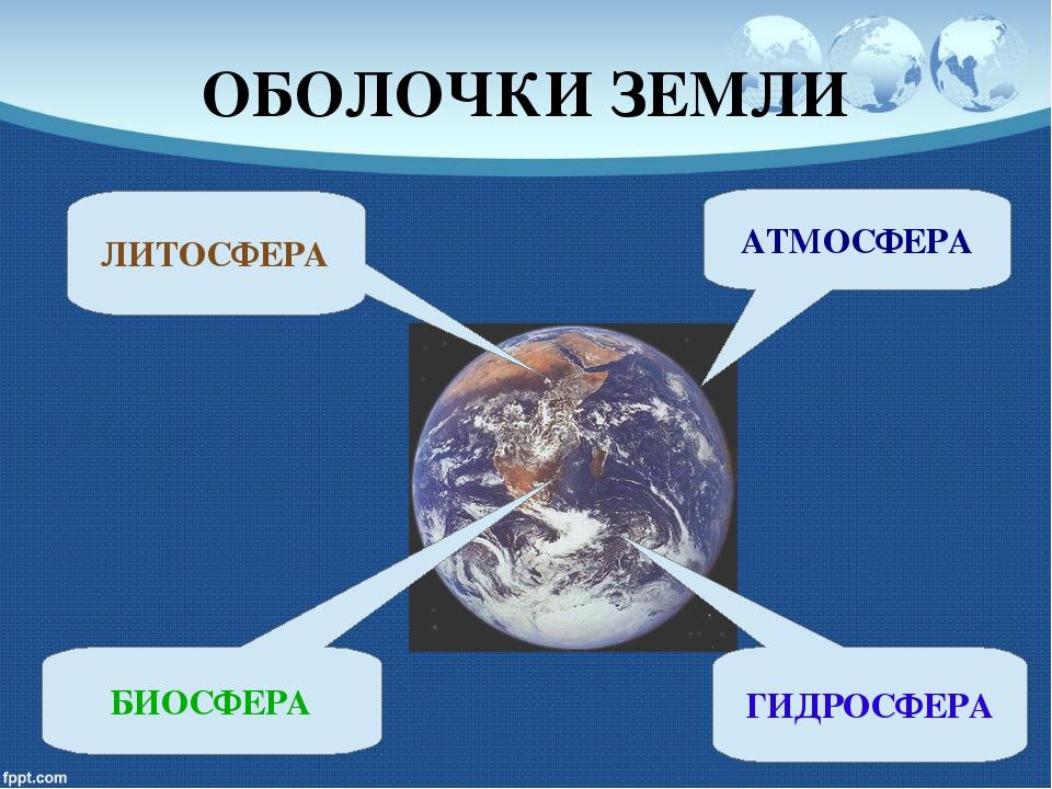 Картинки оболочка земли