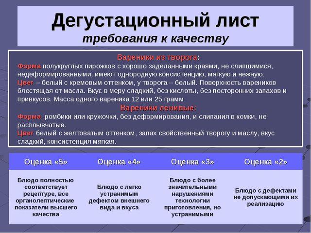 Дегустационный лист требования к качеству Вареники из творога: Форма полукруг...