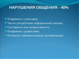 НАРУШЕНИЯ ОБЩЕНИЯ - 40% Конфликты с учителями; Частое употребление неформальн