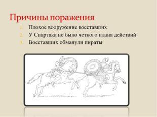 Плохое вооружение восставших У Спартака не было четкого плана действий Восста