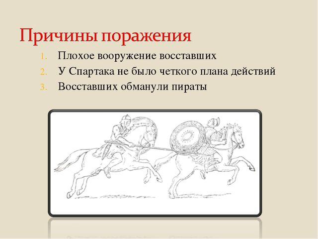 Плохое вооружение восставших У Спартака не было четкого плана действий Восста...