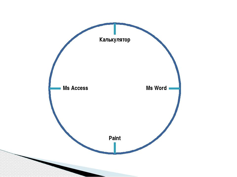 Калькулятор Paint Ms Word Ms Access