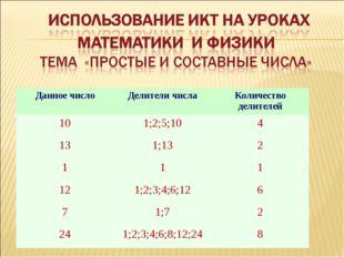 Данное числоДелители числаКоличество делителей 101;2;5;104 131;132 11