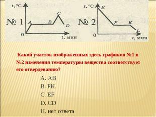 Какой участок изображенных здесь графиков №1 и №2 изменения температуры веще