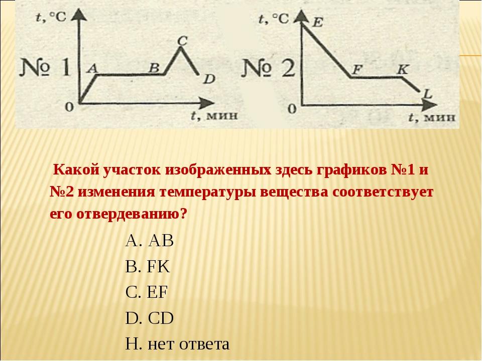 Какой участок изображенных здесь графиков №1 и №2 изменения температуры веще...