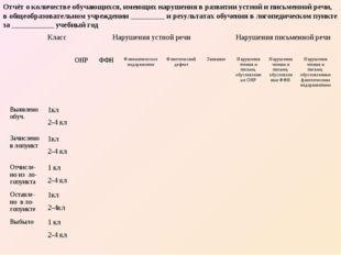 Отчёт о количестве обучающихся, имеющих нарушения в развитии устной и письмен