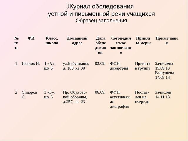 Журнал обследования устной и письменной речи учащихся Образец заполнения №п/п...