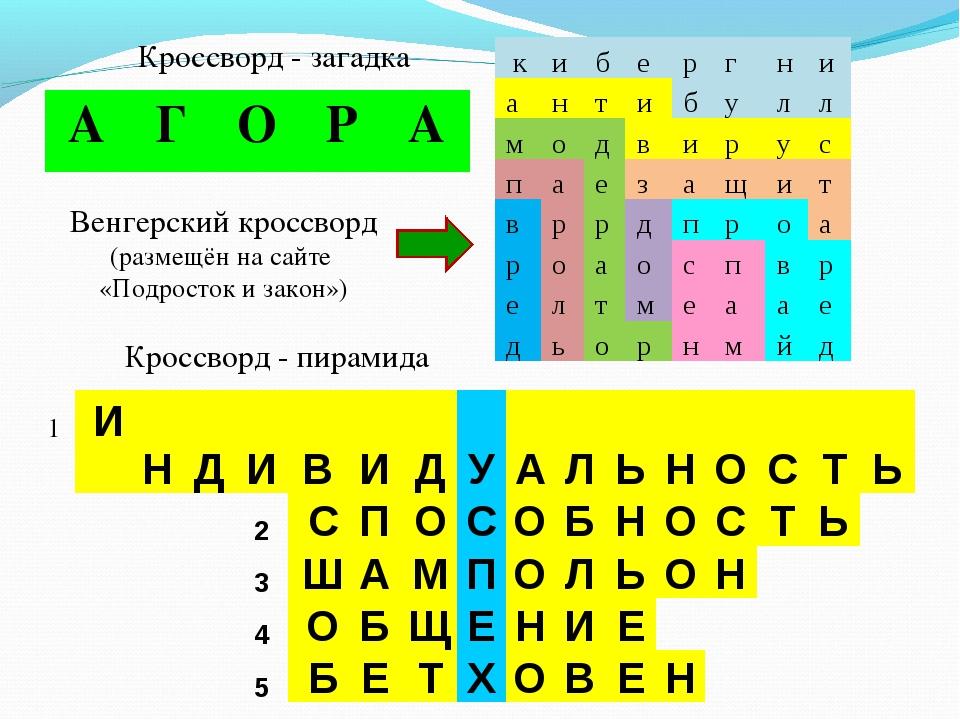 1 Кроссворд - загадка Венгерский кроссворд (размещён на сайте «Подросток и за...