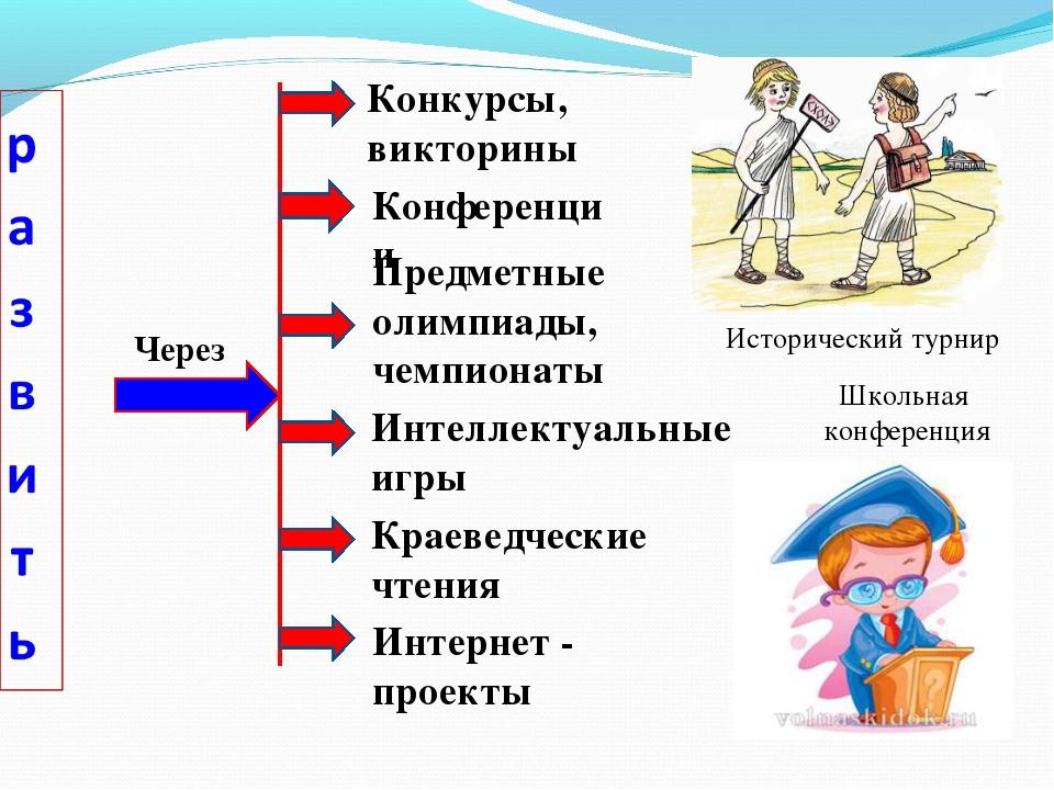 Конкурсы, викторины Конференции Предметные олимпиады, чемпионаты Интеллектуал...