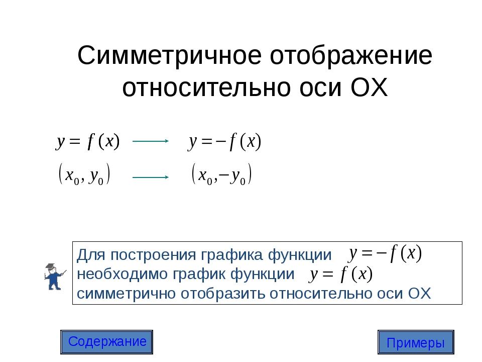 Симметричное отображение относительно оси OX Содержание Примеры