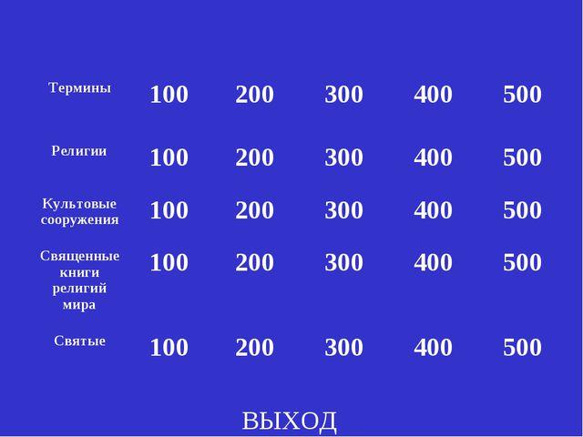 ВЫХОД Термины100200300400500 Религии100200300400500 Культовые соору...