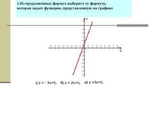 1.Из предложенных формул выберите ту формулу, которая задает функцию, предст