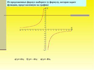 Из предложенных формул выберите ту формулу, которая задает функцию, представ