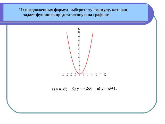 Из предложенных формул выберите ту формулу, которая задает функцию, представ...