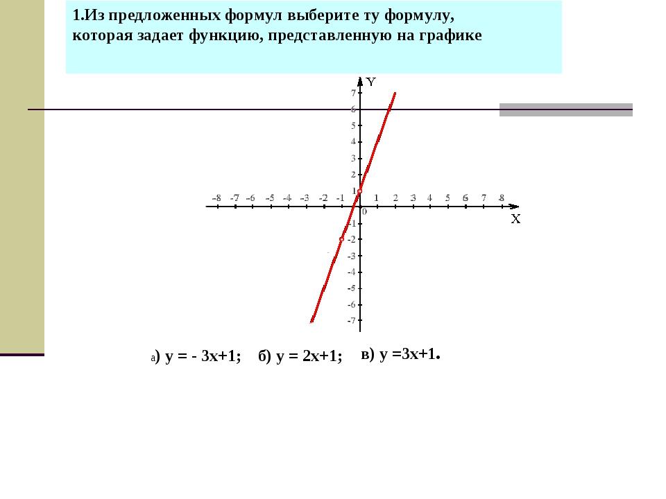 1.Из предложенных формул выберите ту формулу, которая задает функцию, предст...