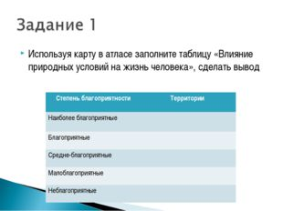 Используя карту в атласе заполните таблицу «Влияние природных условий на жизн