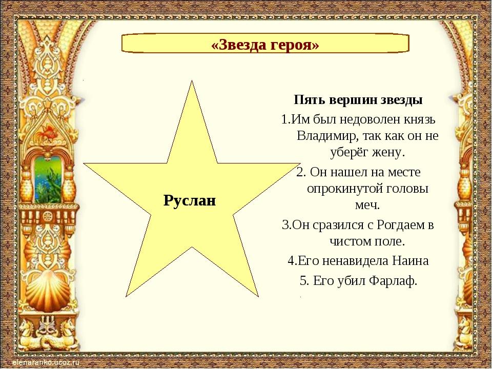 «Звезда героя» Руслан Пять вершин звезды 1.Им был недоволен князь Владимир, т...