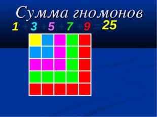Сумма гномонов 1 + 3 + 5 + 7 + 9 = 25