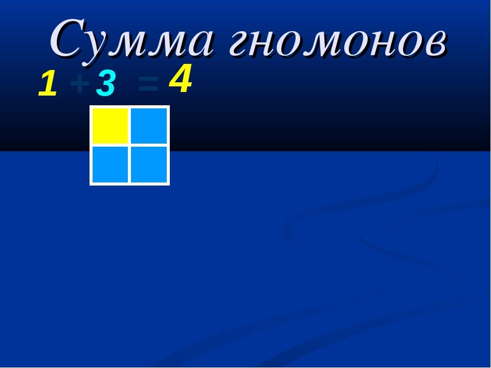 Сумма гномонов 1 + 3 = 4