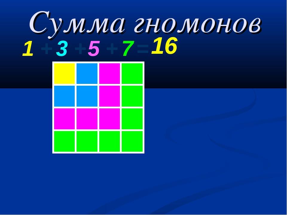 Сумма гномонов 1 + 3 + 5 + 7 = 16