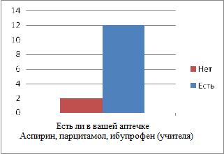 C:\Users\Света\Desktop\анкета 2.png
