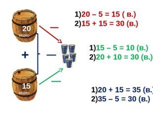 20 вёдер 15 вёдер 20 – 5 = 15 ( в.) 15 + 15 = 30 (в.) 15 – 5 = 10 (в.) 20 +