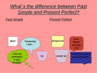 What`s the difference between Past Simple and Present Perfect? результат факт