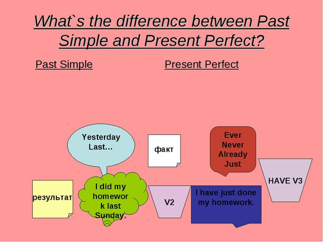 What`s the difference between Past Simple and Present Perfect? результат факт...