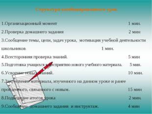 Структура комбинированного урок Организационный момент 1 мин. Проверка домаш