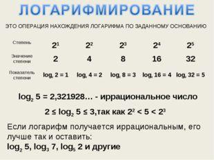 ЭТО ОПЕРАЦИЯ НАХОЖДЕНИЯ ЛОГАРИФМА ПО ЗАДАННОМУ ОСНОВАНИЮ log25=2,321928… -
