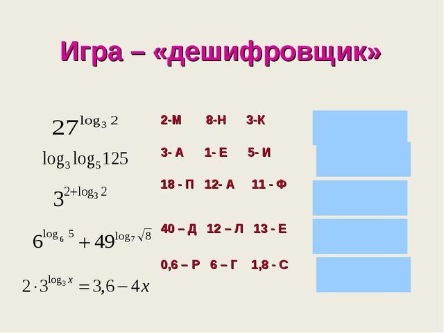 Игра – «дешифровщик» Задания Варианты ответовПравильный ответ 1. 2-М 8-Н 3...