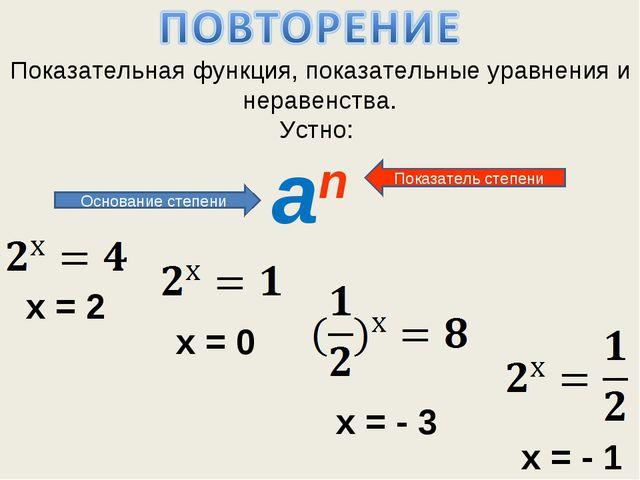 Показательная функция, показательные уравнения и неравенства. Устно:  an Ос...