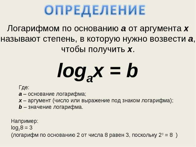 Логарифмом по основанию а от аргумента x называют степень, в которую нужно во...