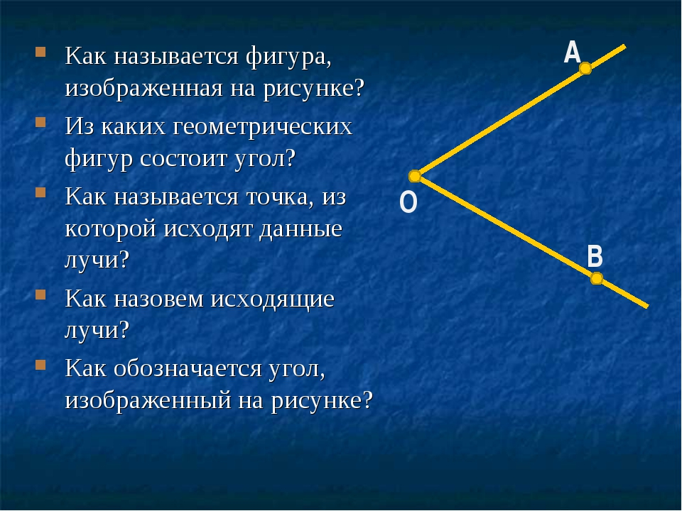 Как называется фигура, изображенная на рисунке? Из каких геометрических фигур...