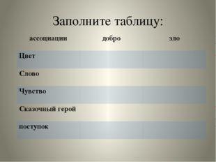 Заполните таблицу: ассоциации добро зло Цвет Слово Чувство Сказочный герой по