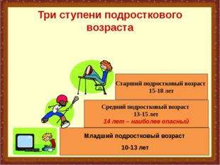 Младший подростковый возраст 10-13 лет Средний подростковый возраст 13-15 лет