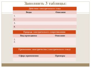 Заполнить 3 таблицы: Действия электрического тока ВидыОписание 1. 2. 3.
