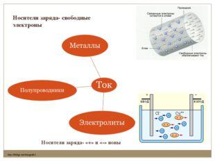 Носители заряда- свободные электроны Носители заряда- «+» и «-» ионы http://9