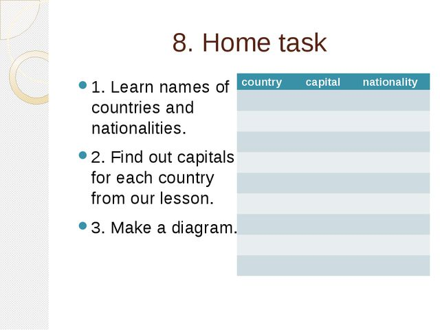 8. Home task 1. Learn names of countries and nationalities. 2. Find out capit...