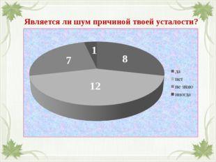 Является ли шум причиной твоей усталости? 8 12 7 1