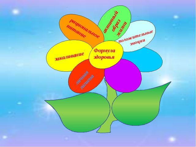 Формула здоровья рациональное питание личная гигиена закаливание активный об...